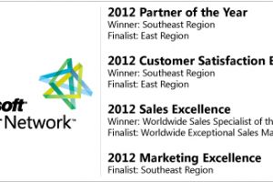 Intellinet Receives Top Honors from Microsoft Southeast District