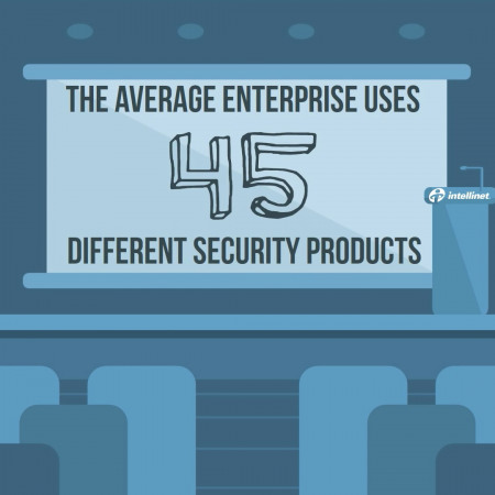 Azure & Your Security Strategy